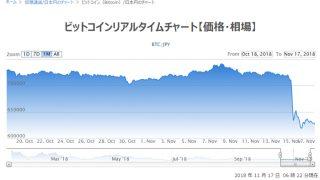 浮上しない仮想通貨市場。回復の見込みは?